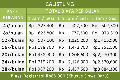 biaya les calistung Bandung